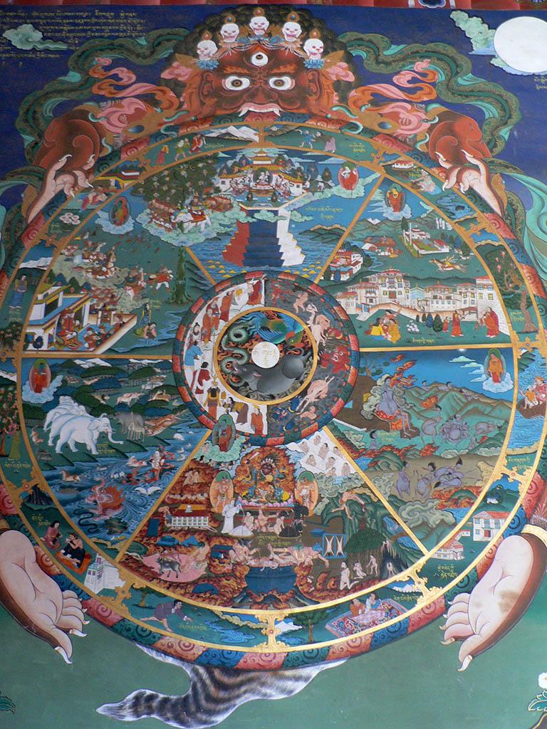 La roue de la vie Auyrveda